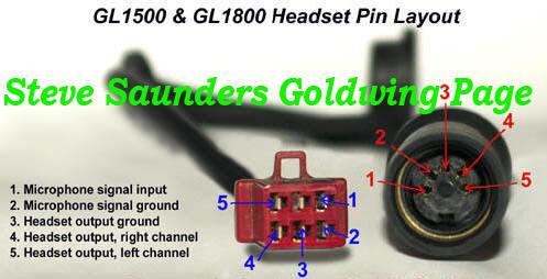 Goldwing Tips